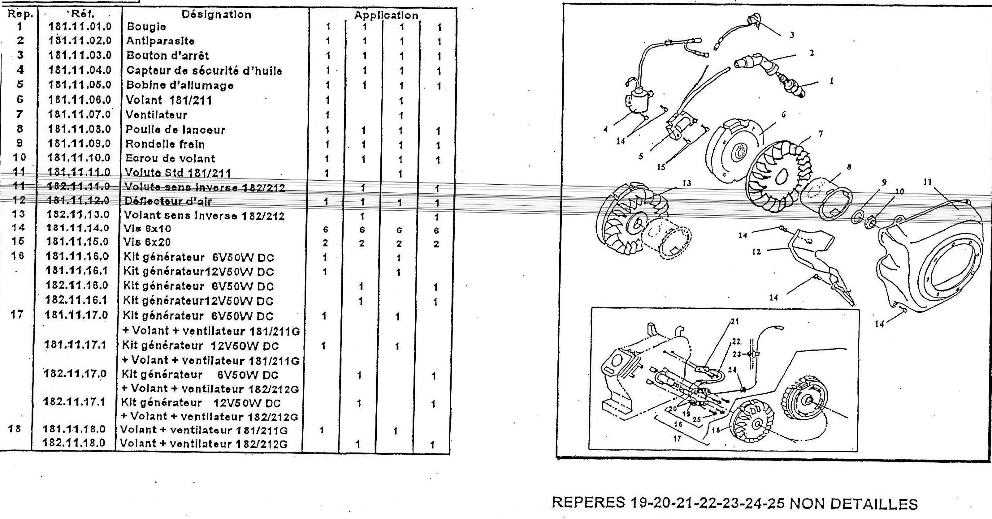 vue éclatée allumage refroidissement 181 - 182 - 211 - 212
