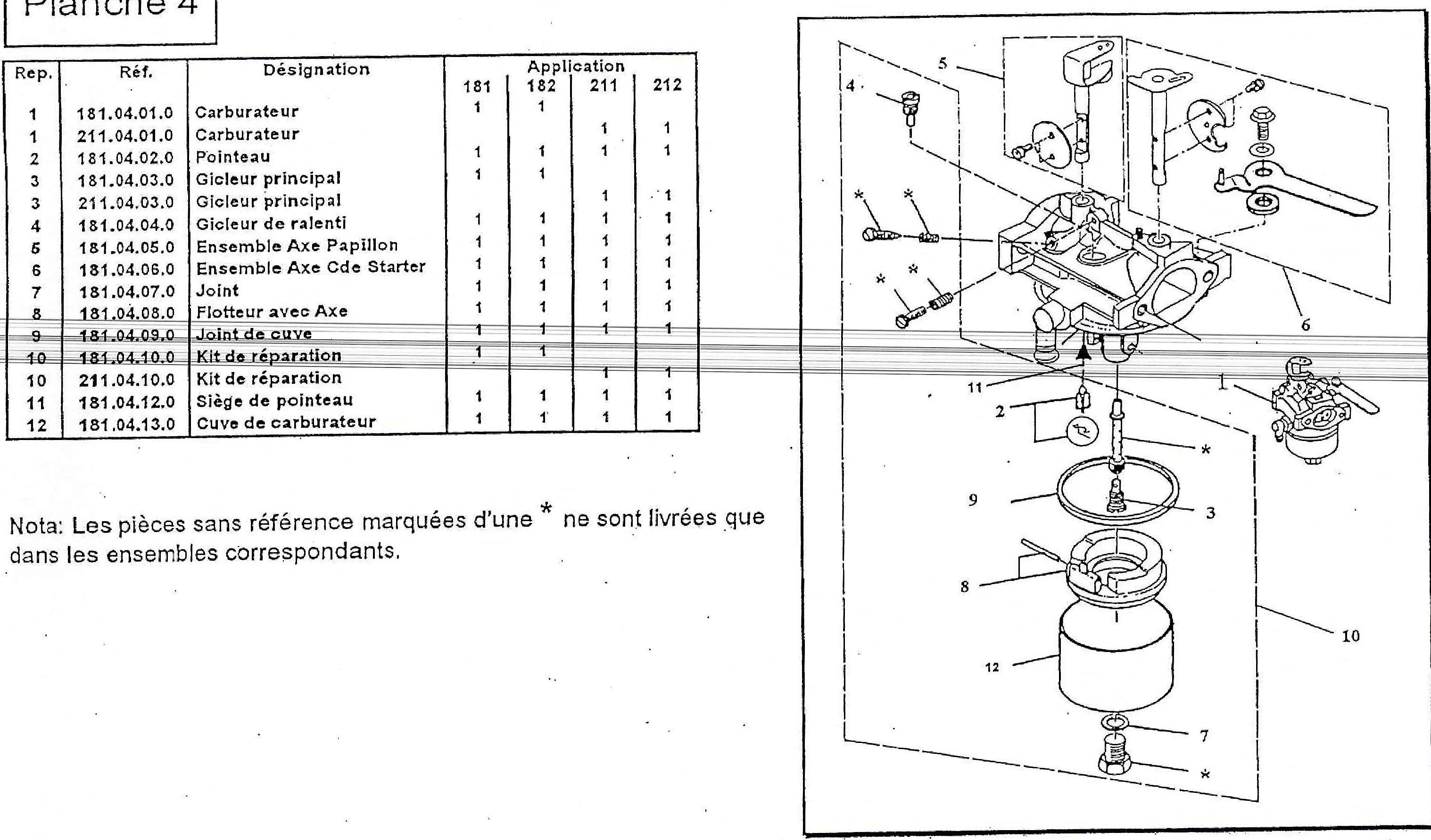 vue eclatee carburateur 181 - 182 - 211 - 212