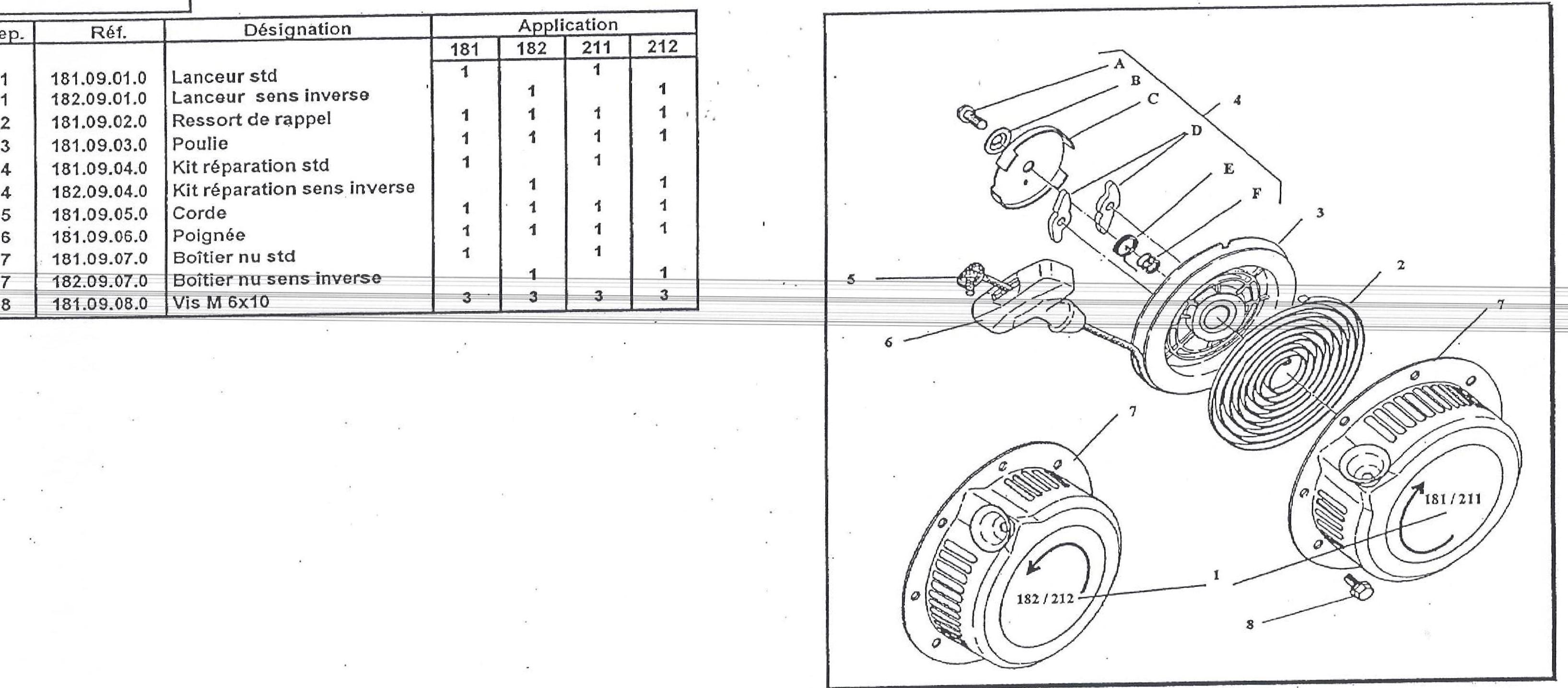 vue eclatee lanceur 181 - 182 - 211 - 212