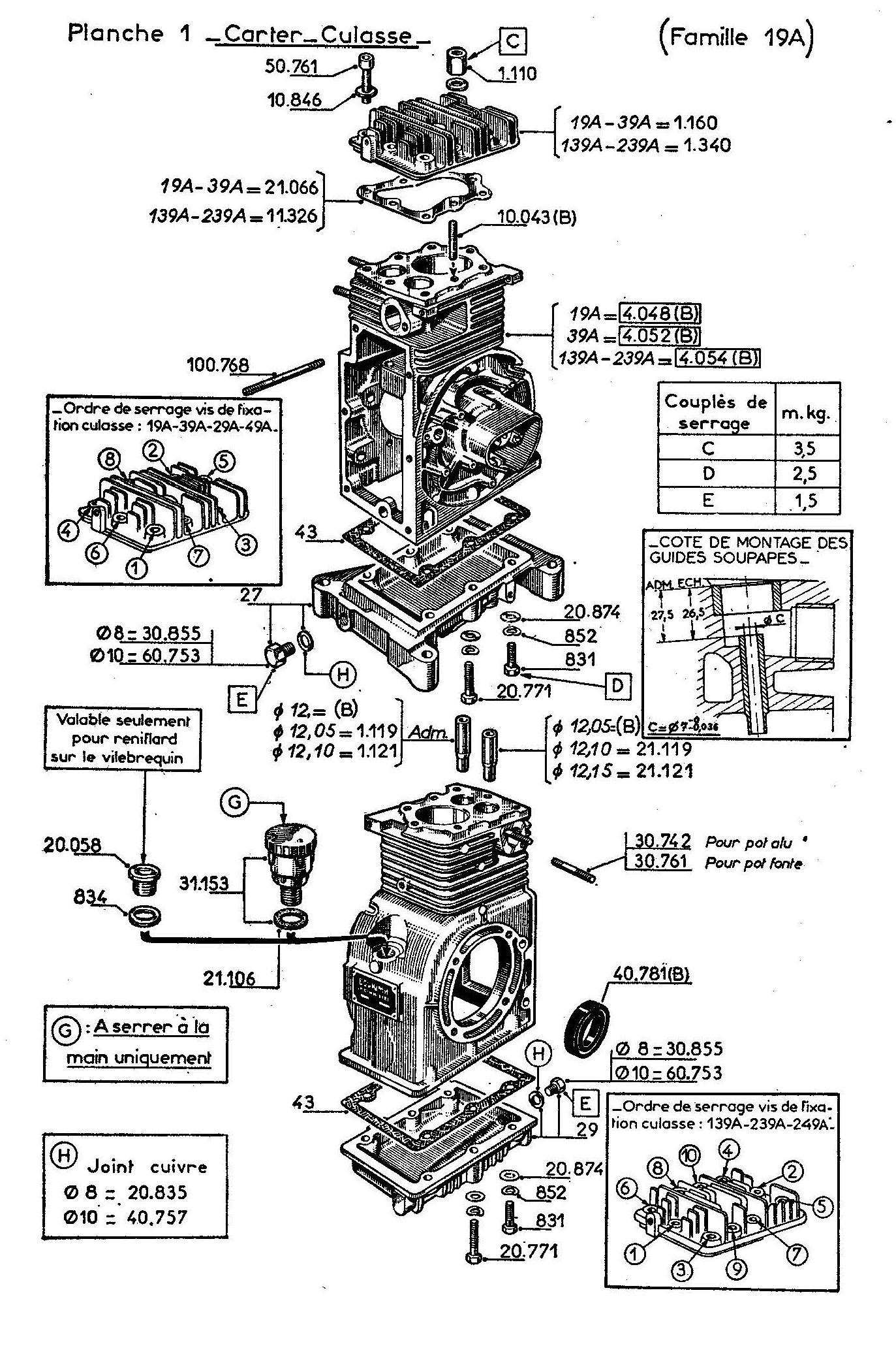 culasse moteur bernard w19A