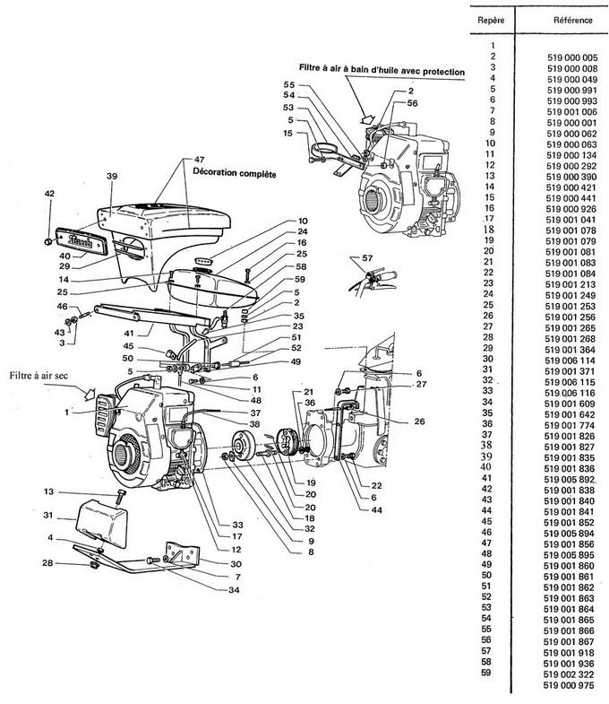 groupe moteur IM250