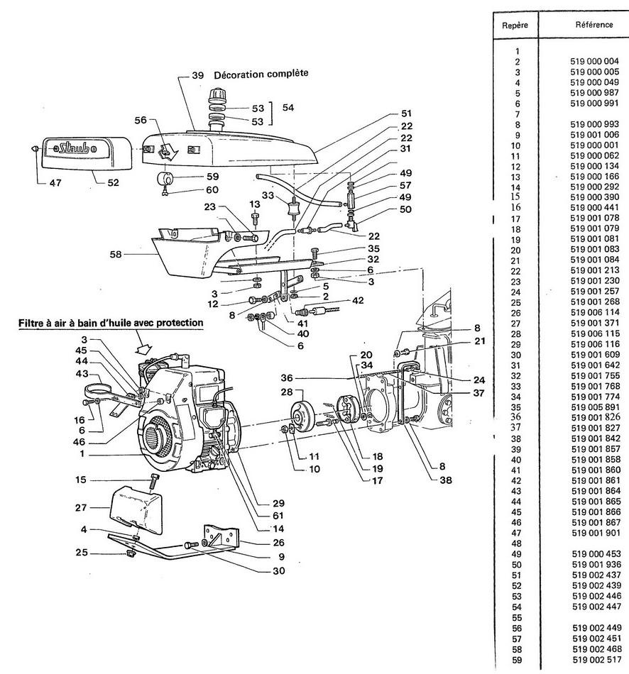 groupe moteur IM350