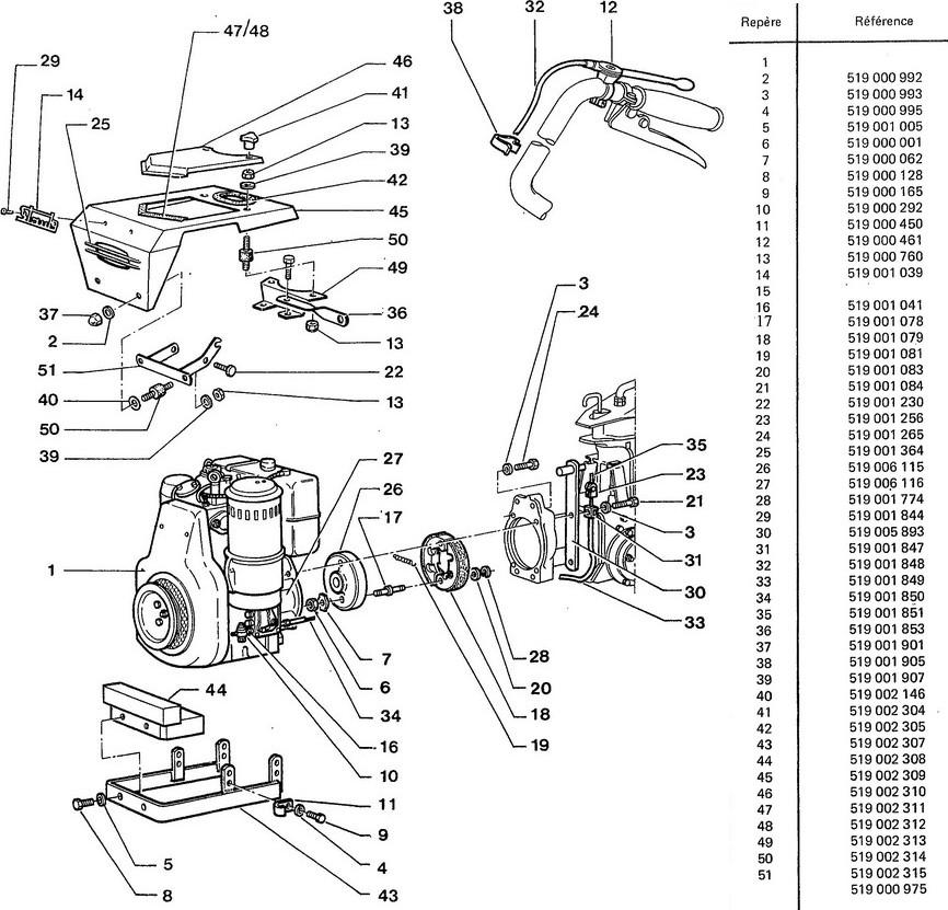 groupe moteur IM520