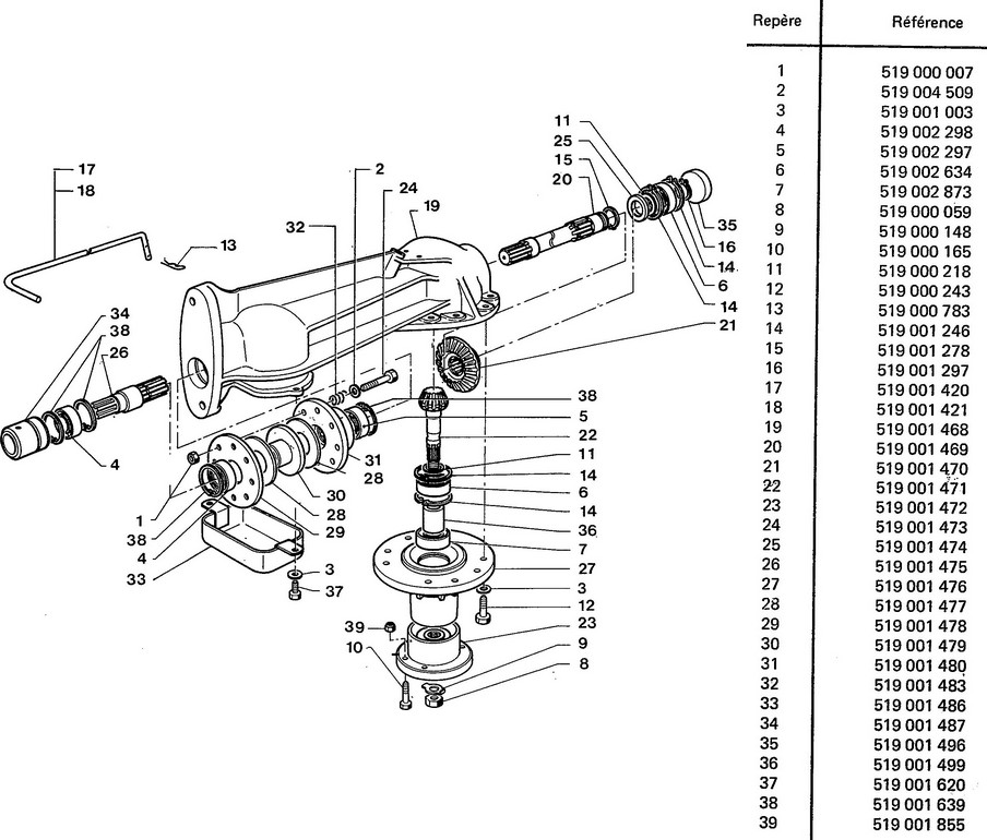 mecanisme tondeuse