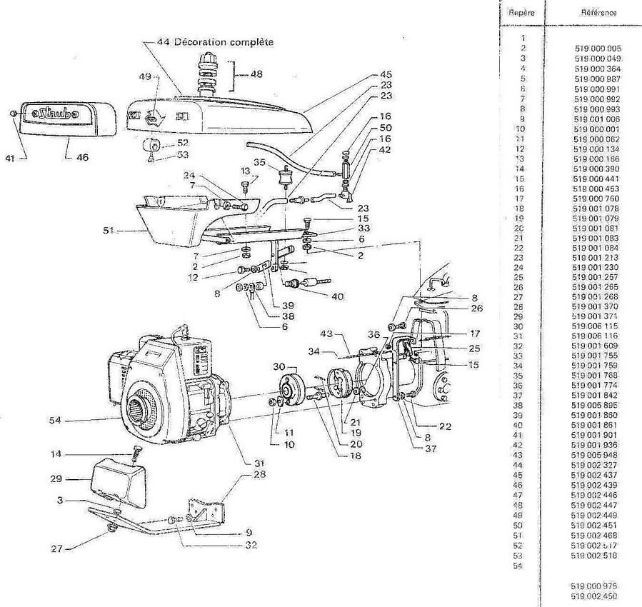 groupe moteur ALN290