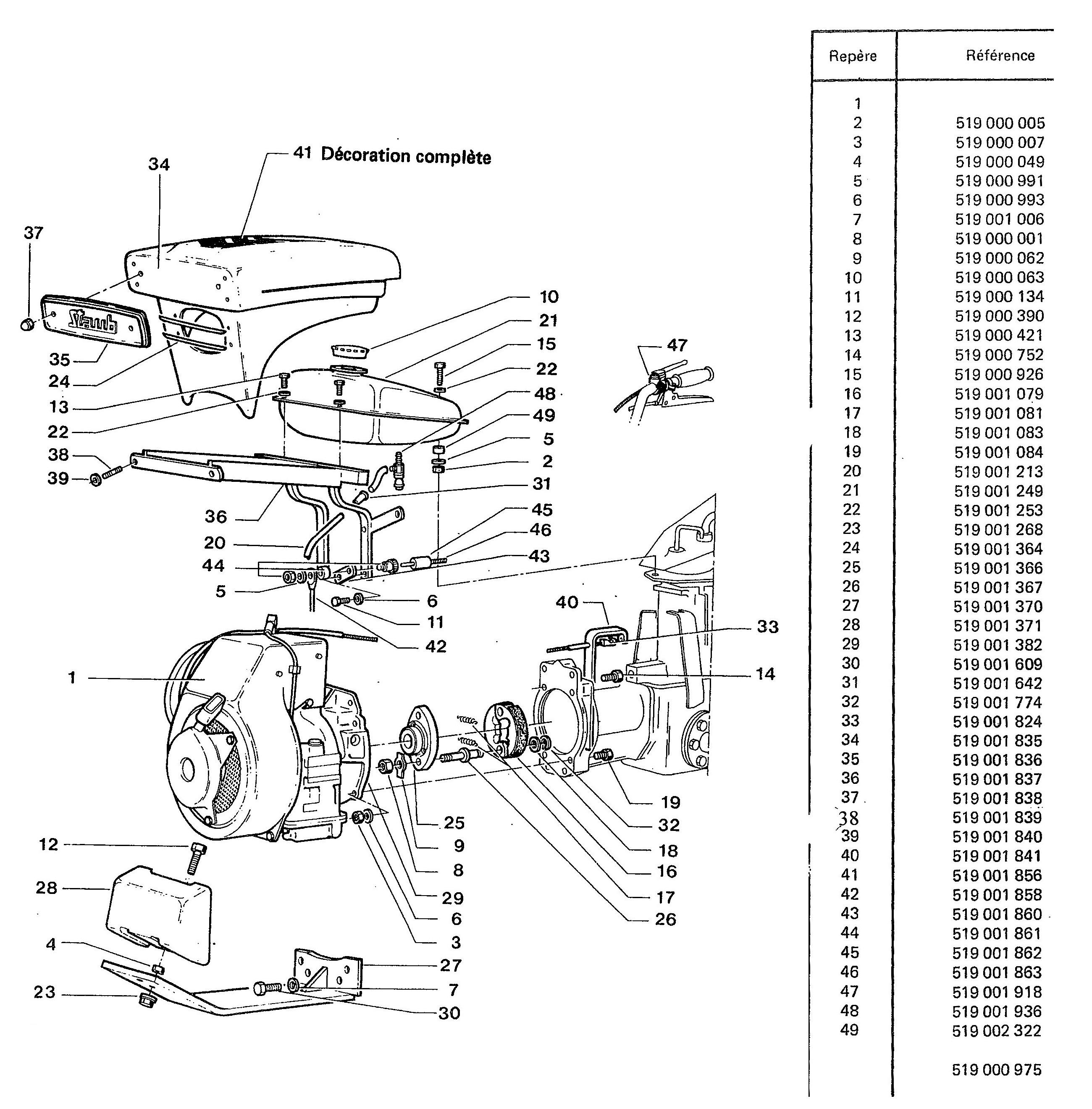 groupe moteur W239B