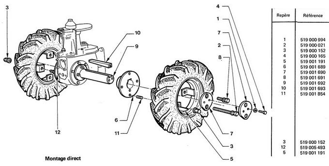 roue 400.8