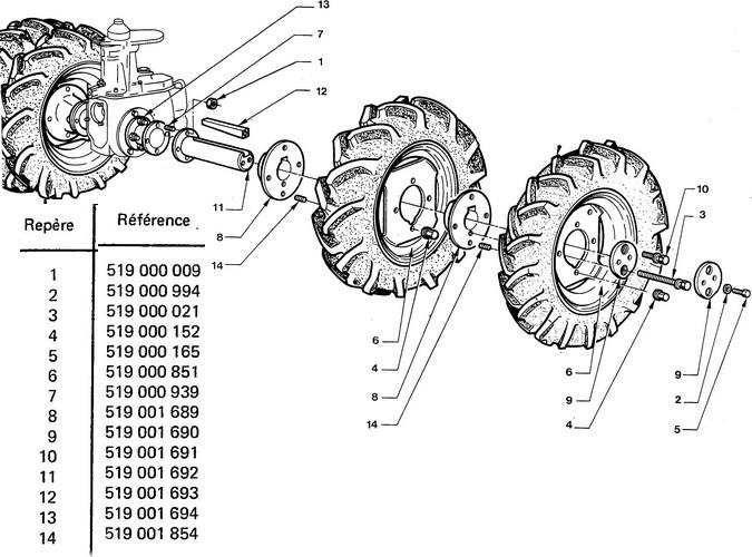 roue 400*12 jumelees