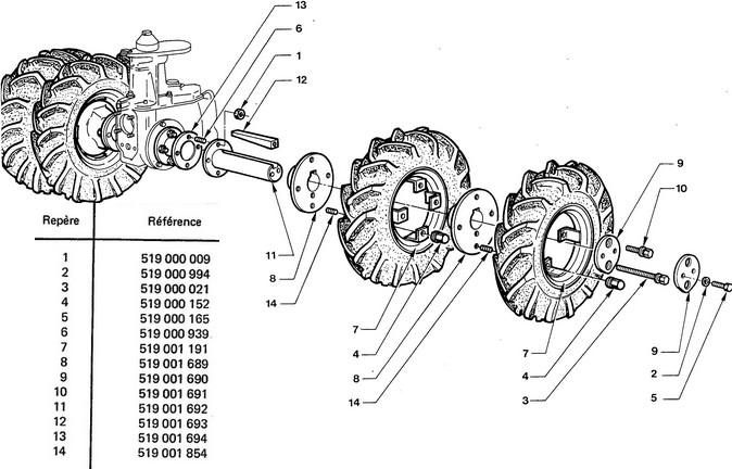 roue 400*8 jumelees