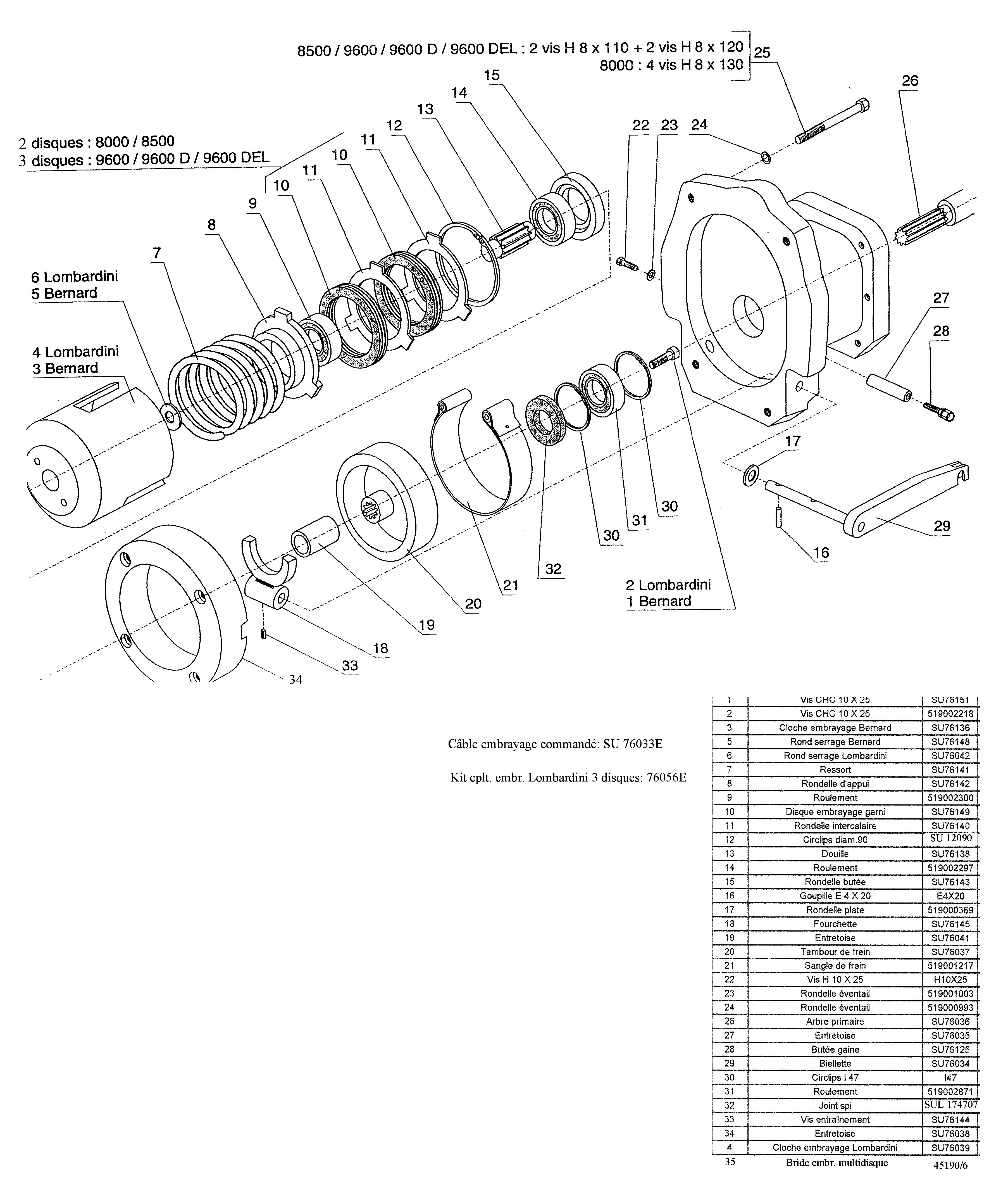 embrayage disques PP2X