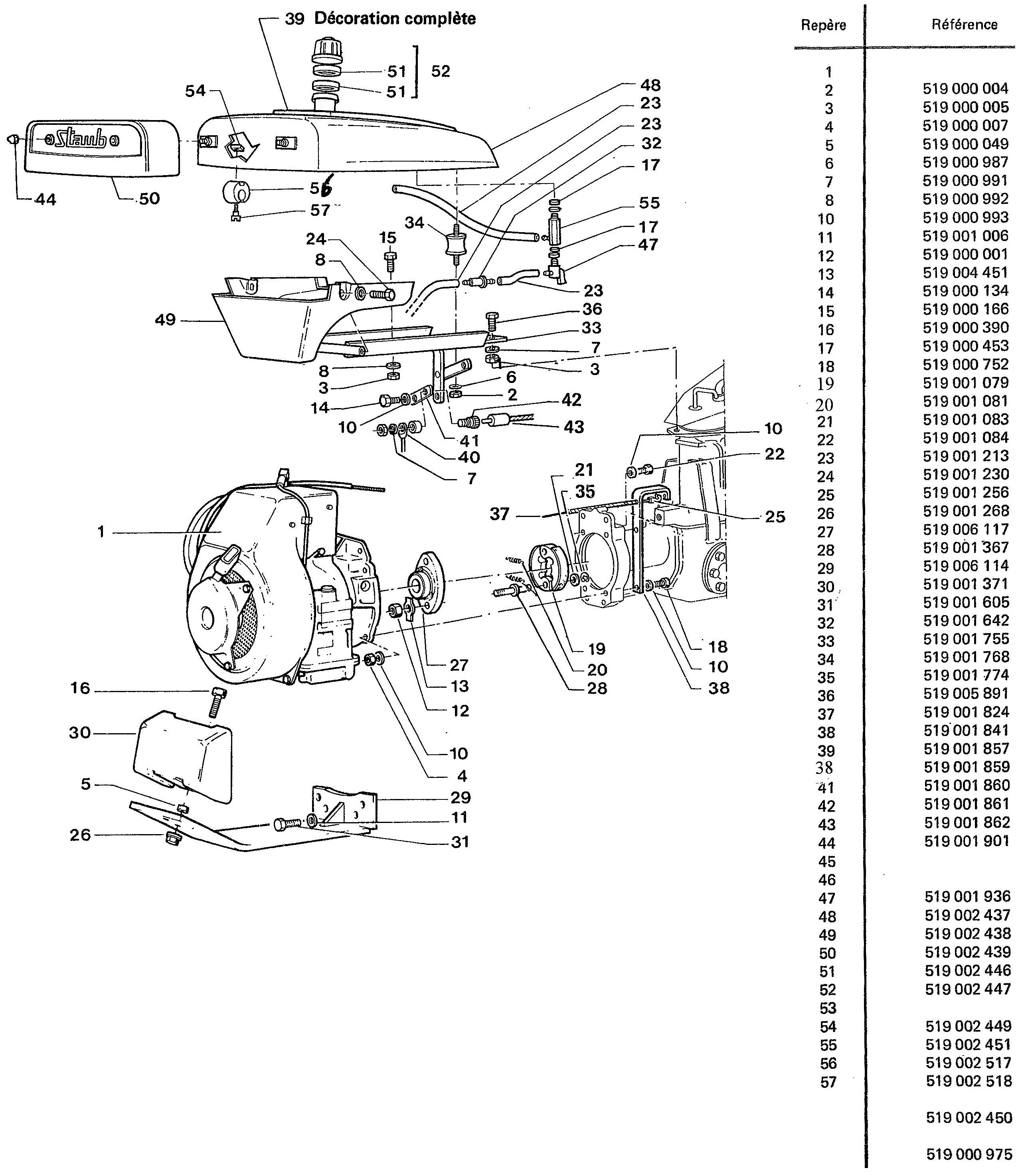 vue éclatée groupe moteur Staub PP2X
