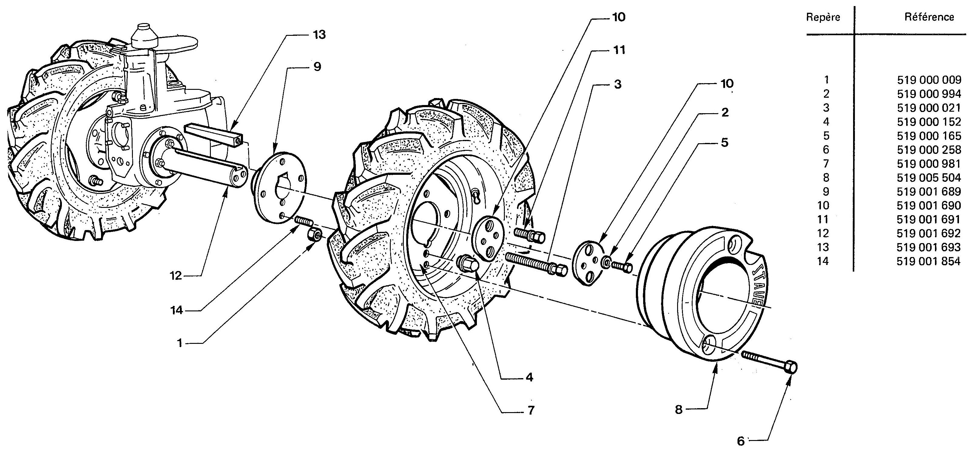 vue eclatee roues Staub PP2X
