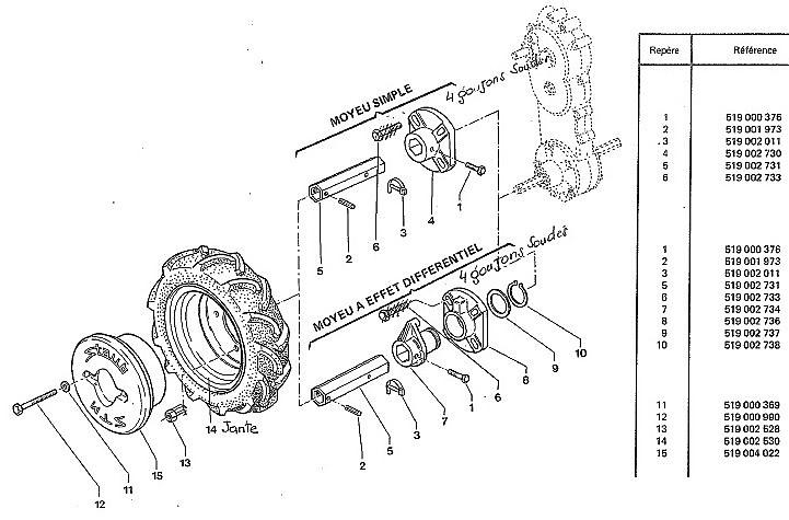 moyeux masses et roues