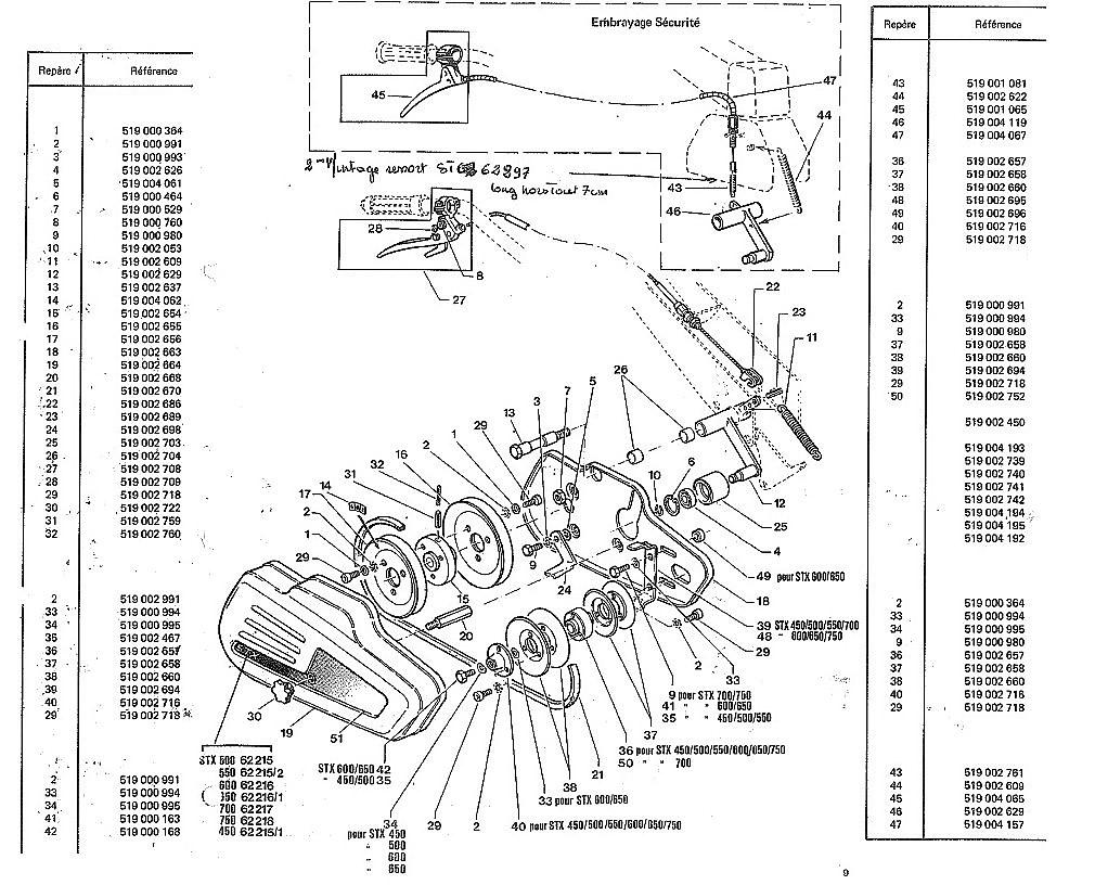 transmission primaire